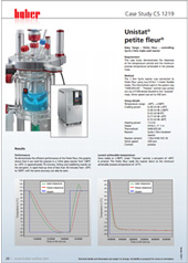 Temperature Control for Chemical Research and Production